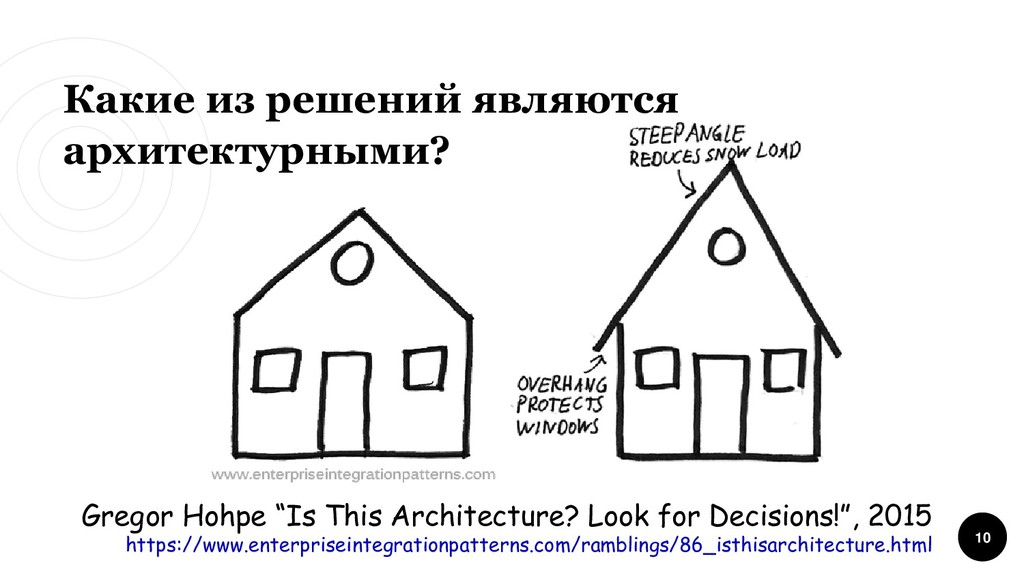 """Gregor Hohpe """"Is This Architecture? Look for De..."""