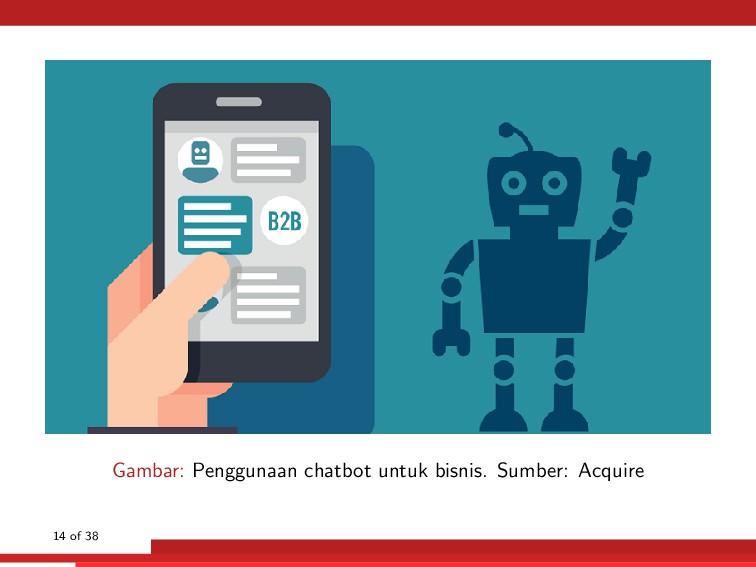 Gambar: Penggunaan chatbot untuk bisnis. Sumber...