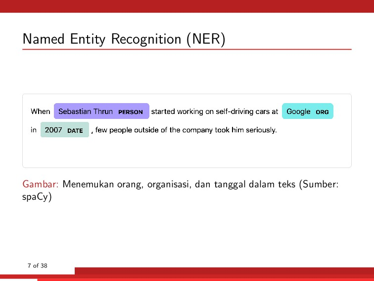 Named Entity Recognition (NER) Gambar: Menemuka...