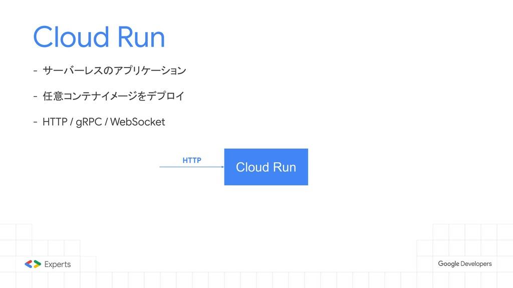 Cloud Run - サーバーレスのアプリケーション - 任意コンテナイメージをデプロイ -...