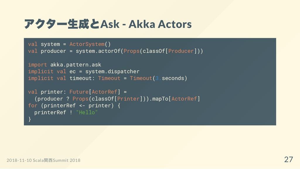 アクター生成とAsk - Akka Actors val system = ActorSyst...