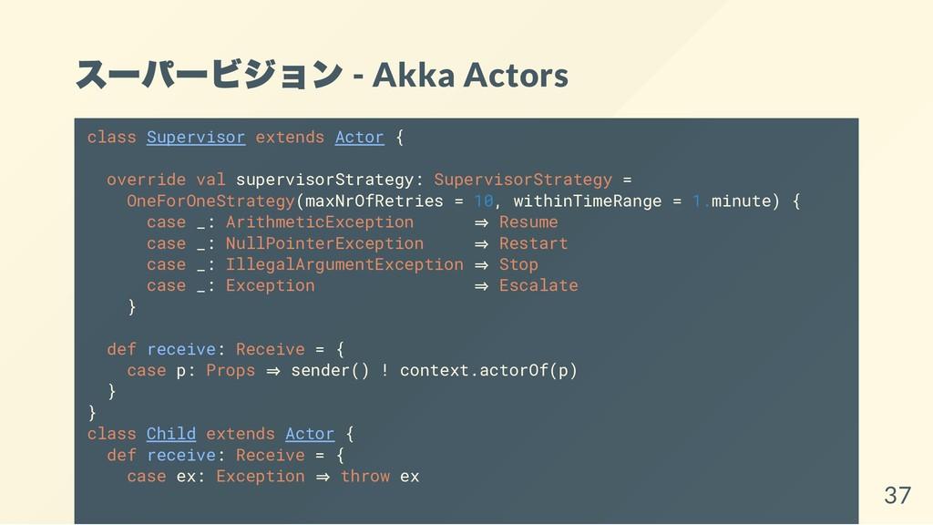 スーパービジョン - Akka Actors class Supervisor extends...