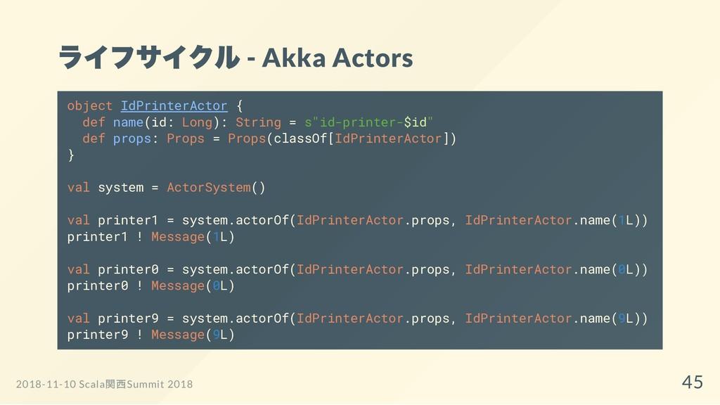 ライフサイクル - Akka Actors object IdPrinterActor { d...