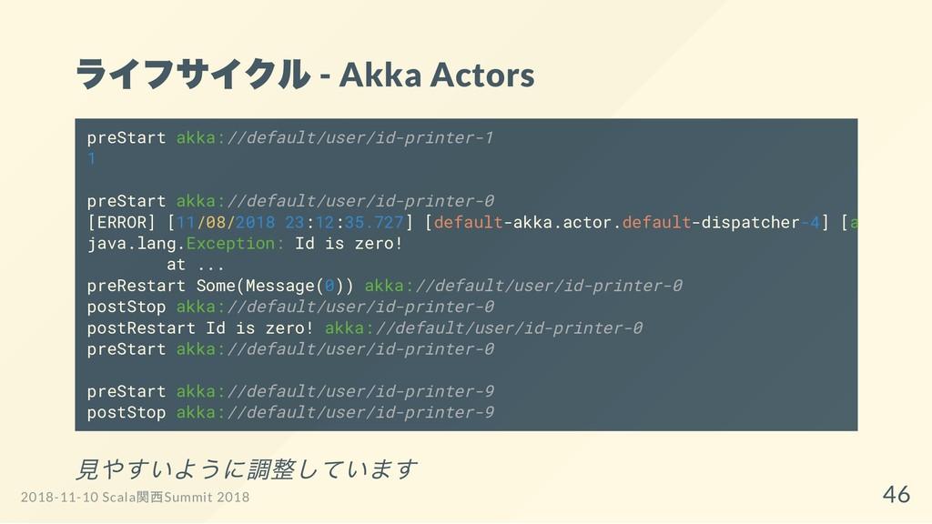 ライフサイクル - Akka Actors 見やすいように調整しています preStart a...