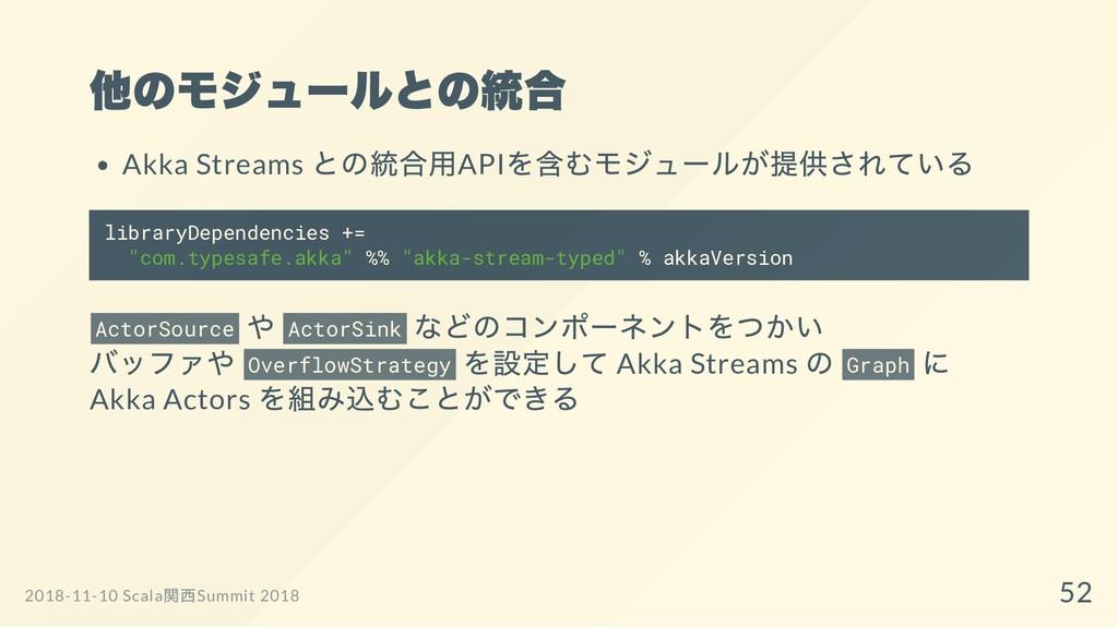 他のモジュールとの統合 Akka Streams との統合用API を含むモジュールが提供され...