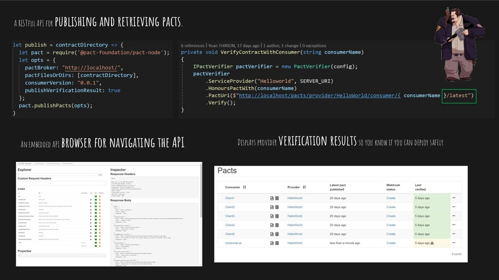 A RESTful API for publishing and retrieving pac...