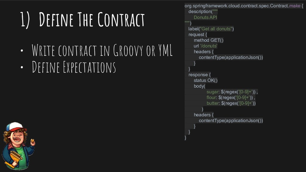 1) Define The Contract • Write contract in Groov...