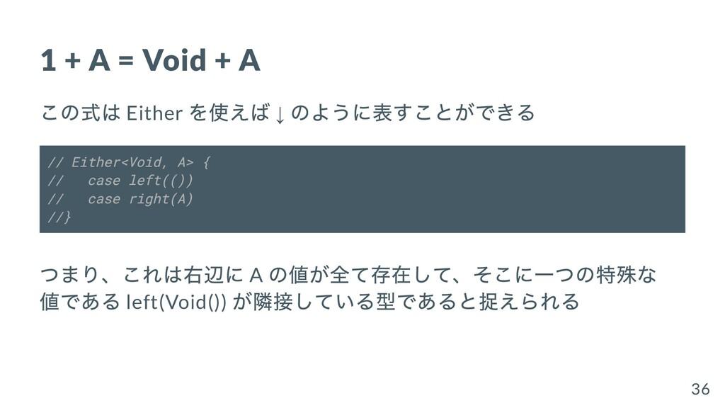 1 + A = Void + A この式は Either を使えば ↓ のように表すことができ...