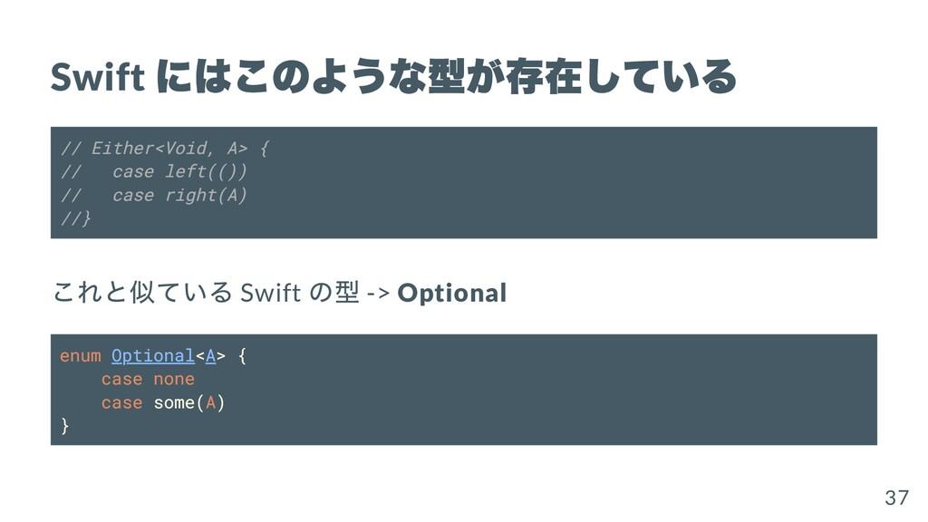 Swift にはこのような型が存在している // Either<Void, A> { // c...