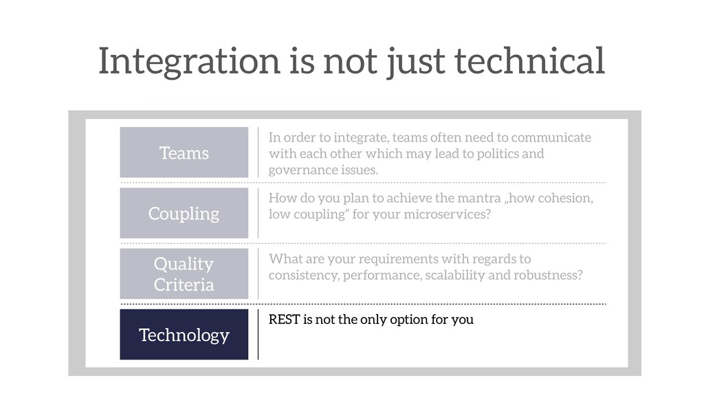 Integration is not just technical Teams In orde...