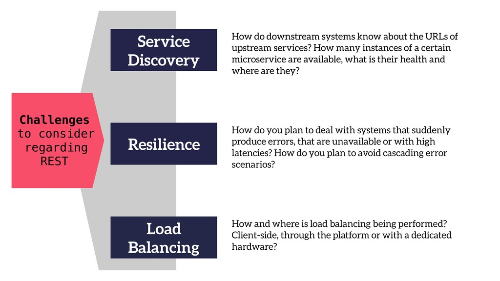 Challenges to consider regarding REST Service D...