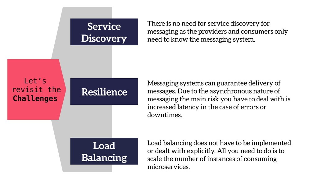 Let's revisit the Challenges Service Discovery ...