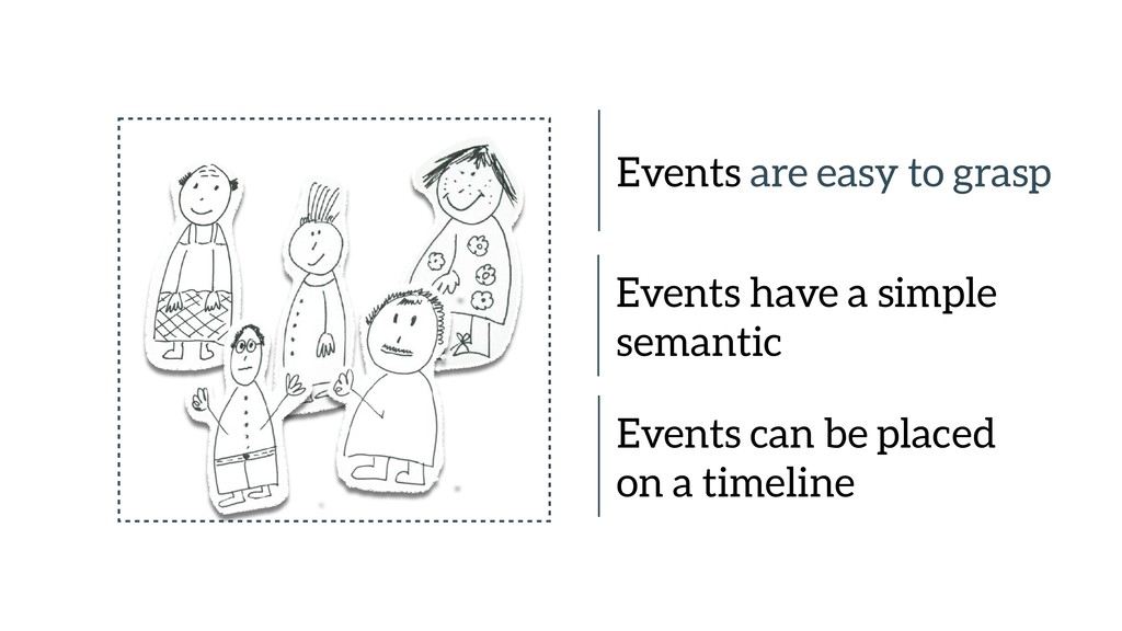 Events are easy to grasp Events have a simple s...
