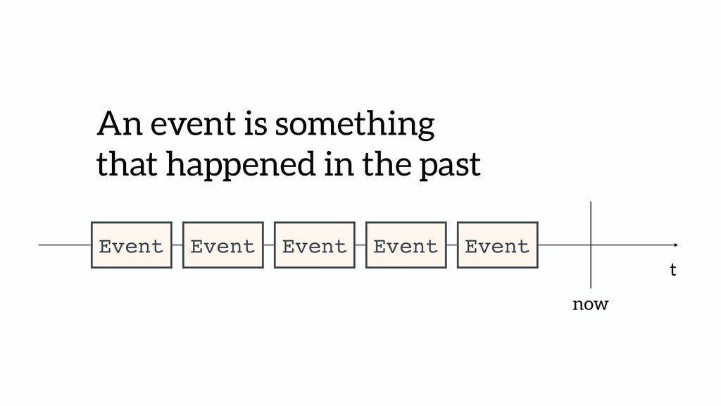 An event is something 