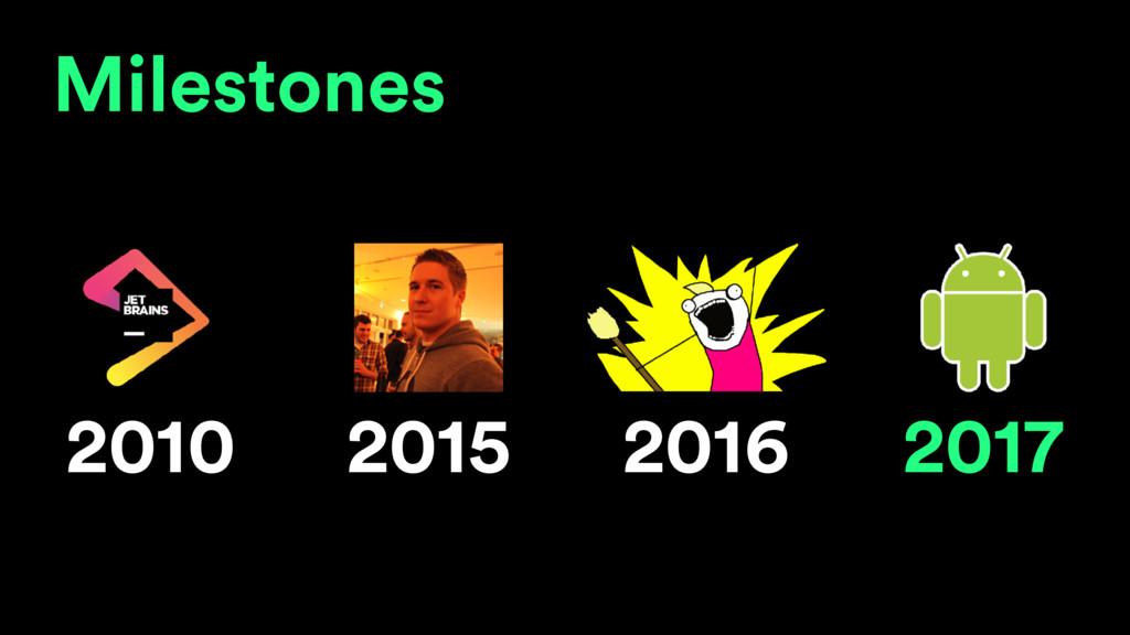 Milestones 2010 2016 2017 2015
