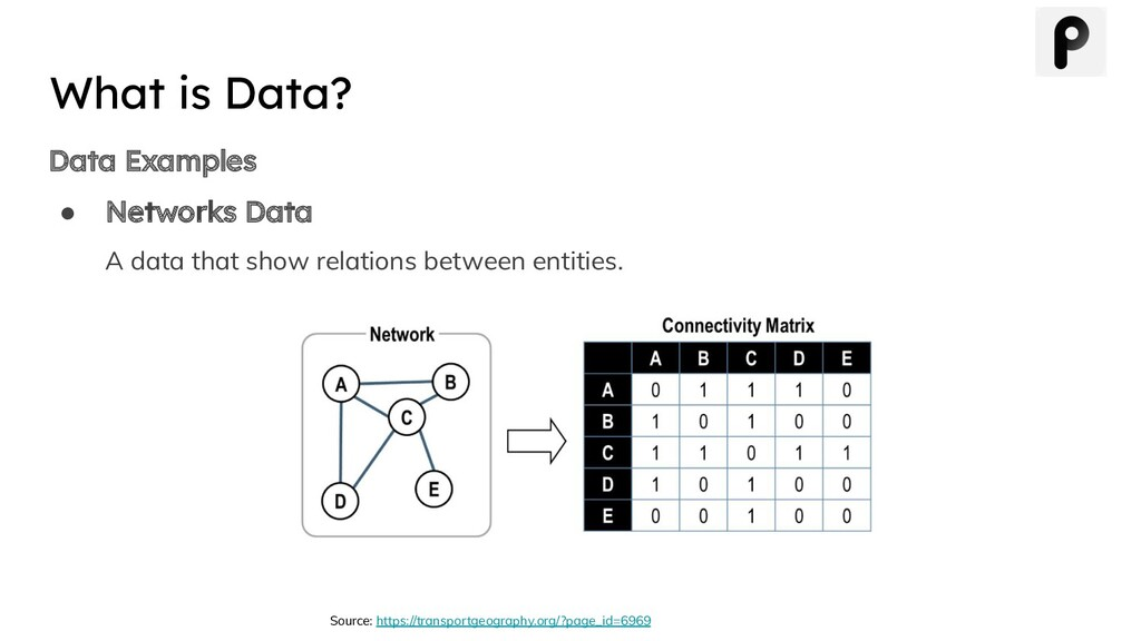 Data Examples ● Networks Data A data that show ...