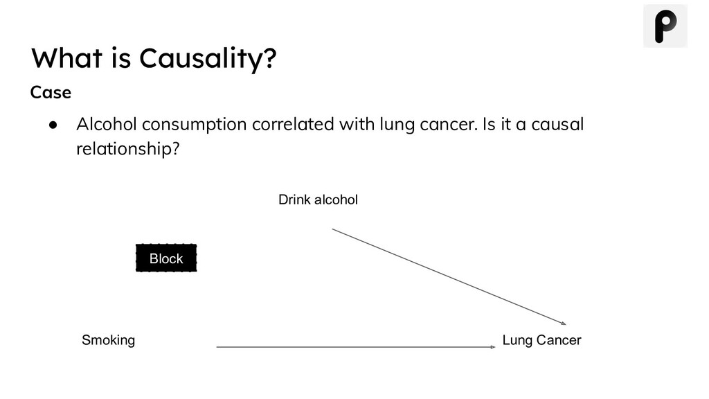 Case ● Alcohol consumption correlated with lung...