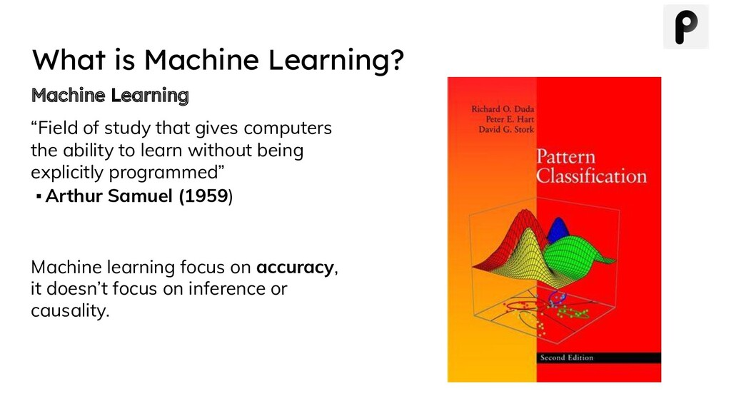 "What is Machine Learning? Machine Learning ""Fie..."