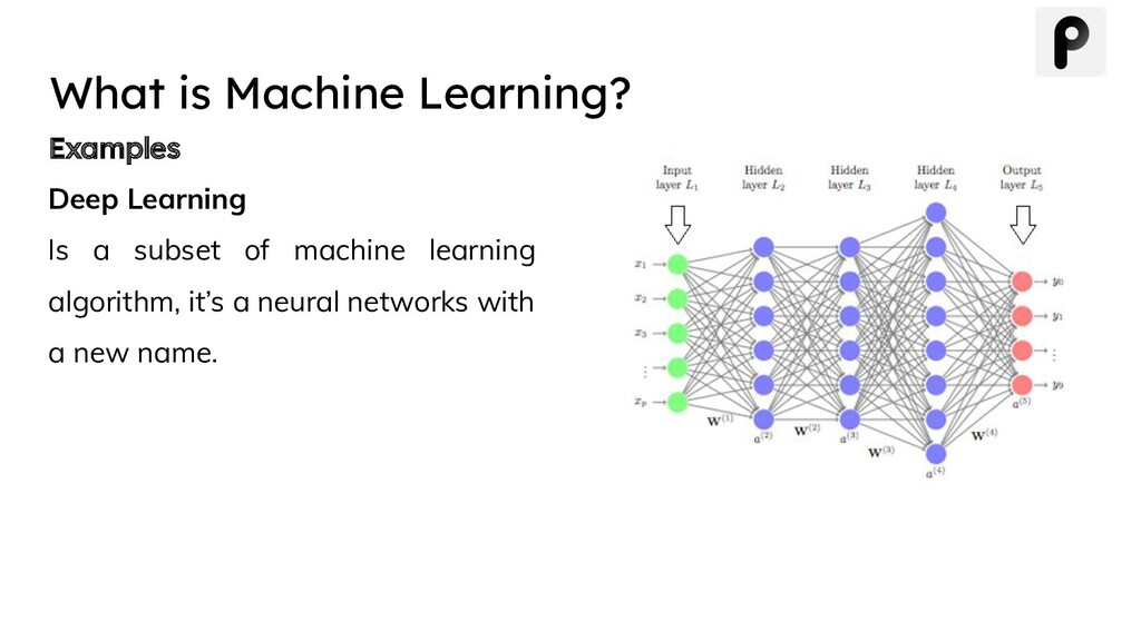 What is Machine Learning? Examples Deep Learnin...