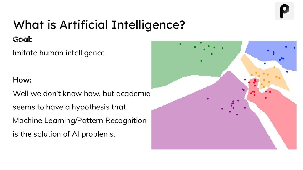 What is Artificial Intelligence? Goal: Imitate h...