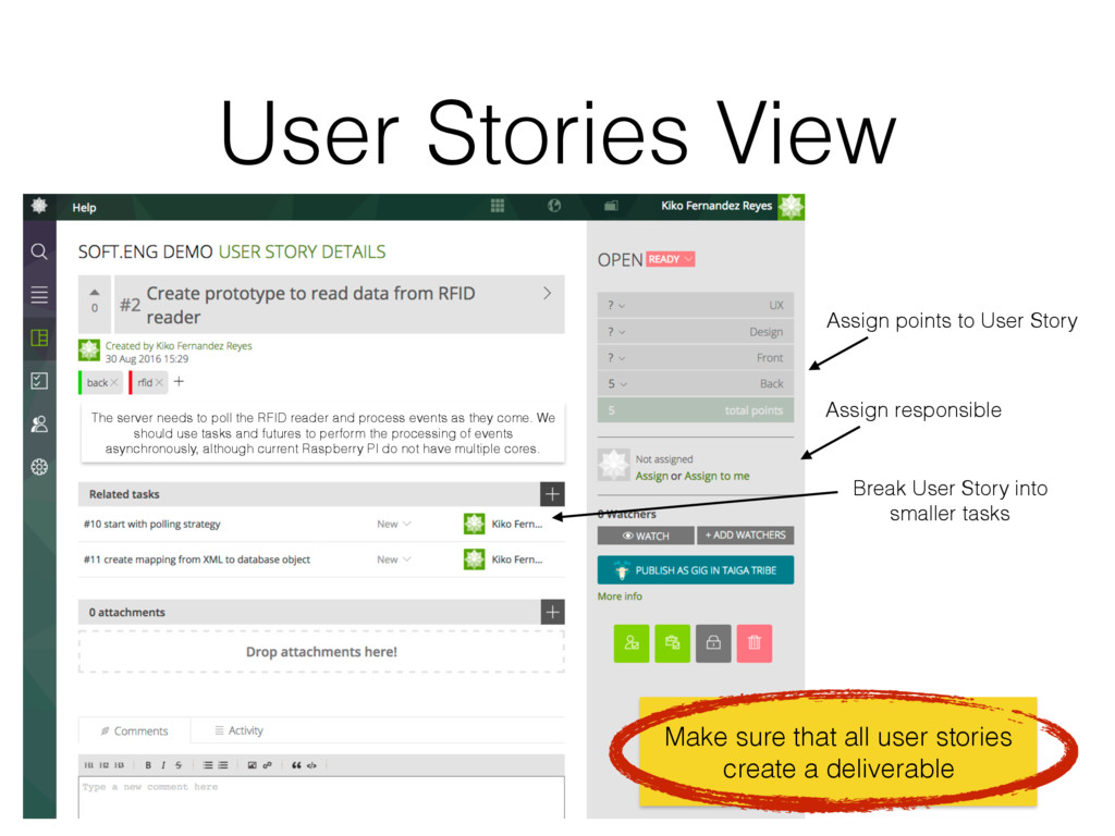 User Stories View Assign points to User Story A...
