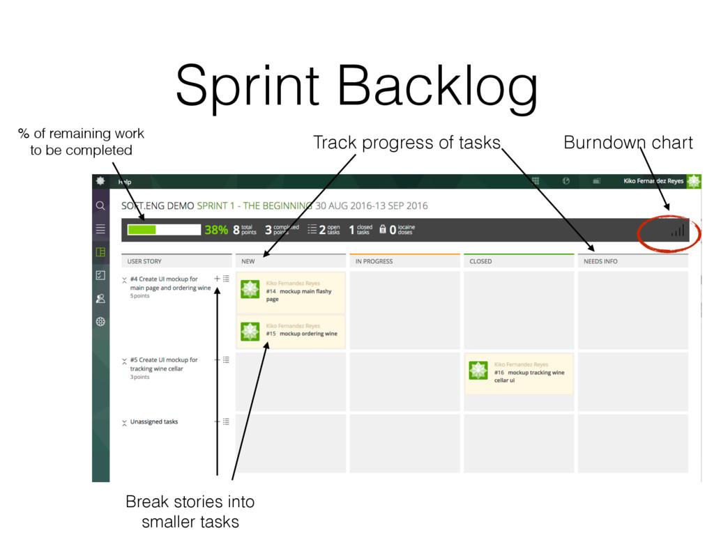 Sprint Backlog Break stories into smaller tasks...