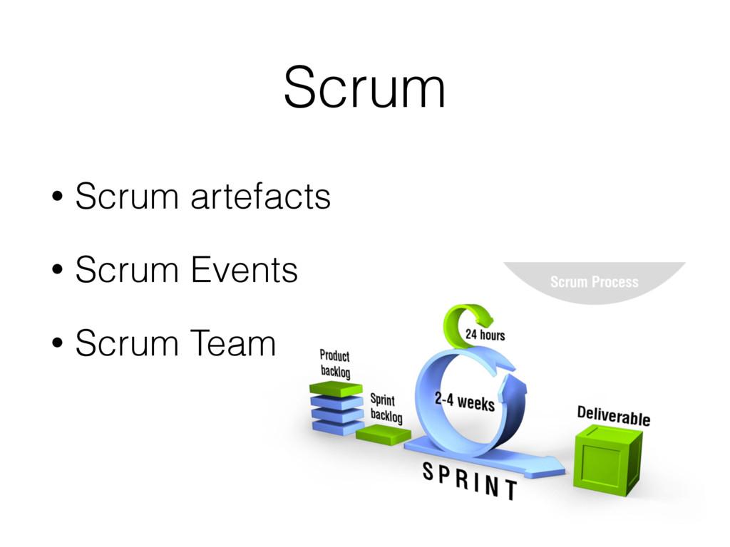 Scrum • Scrum artefacts • Scrum Events • Scrum ...