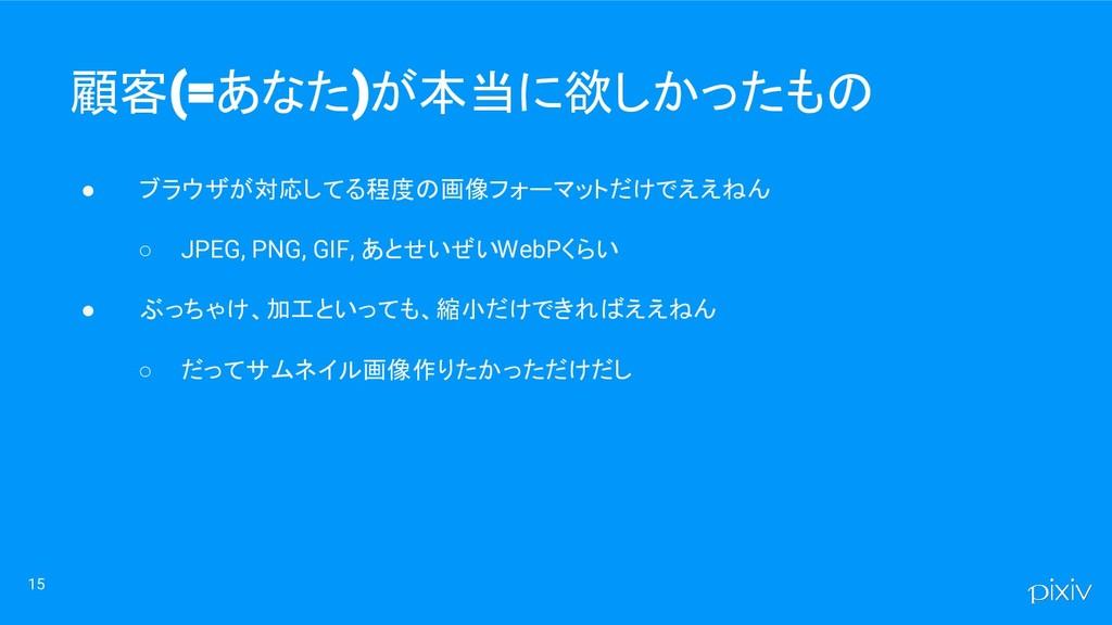 ● ブラウザが対応してる程度の画像フォーマットだけでええねん ○ JPEG, PNG, GIF...