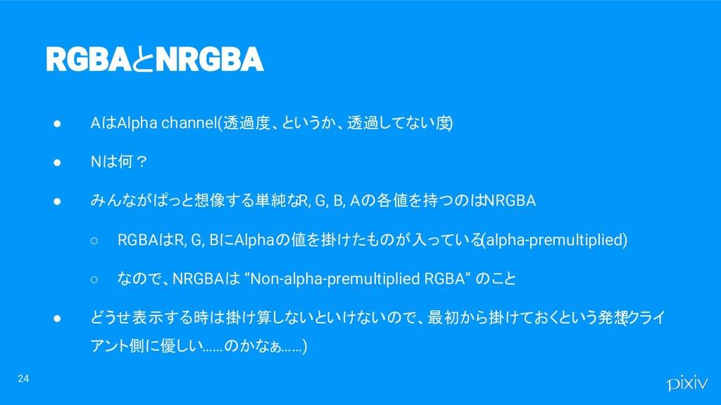 ● AはAlpha channel(透過度、というか、透過してない度 ) ● Nは何? ● み...