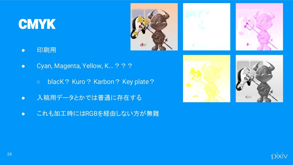 ● 印刷用 ● Cyan, Magenta, Yellow, K...??? ○ blacK?...