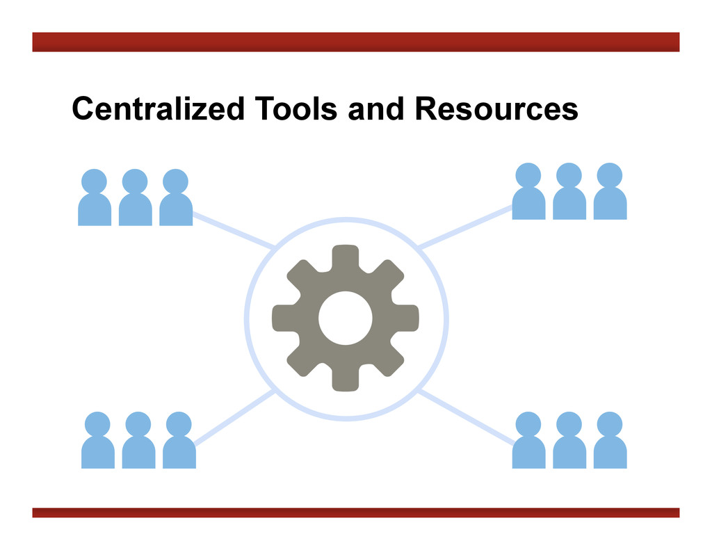 Centralized Tools and Resources