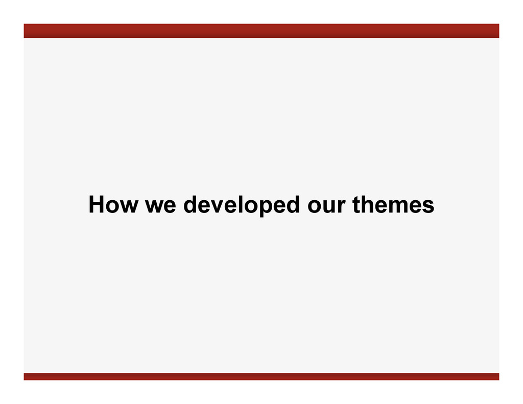 How we developed our themes