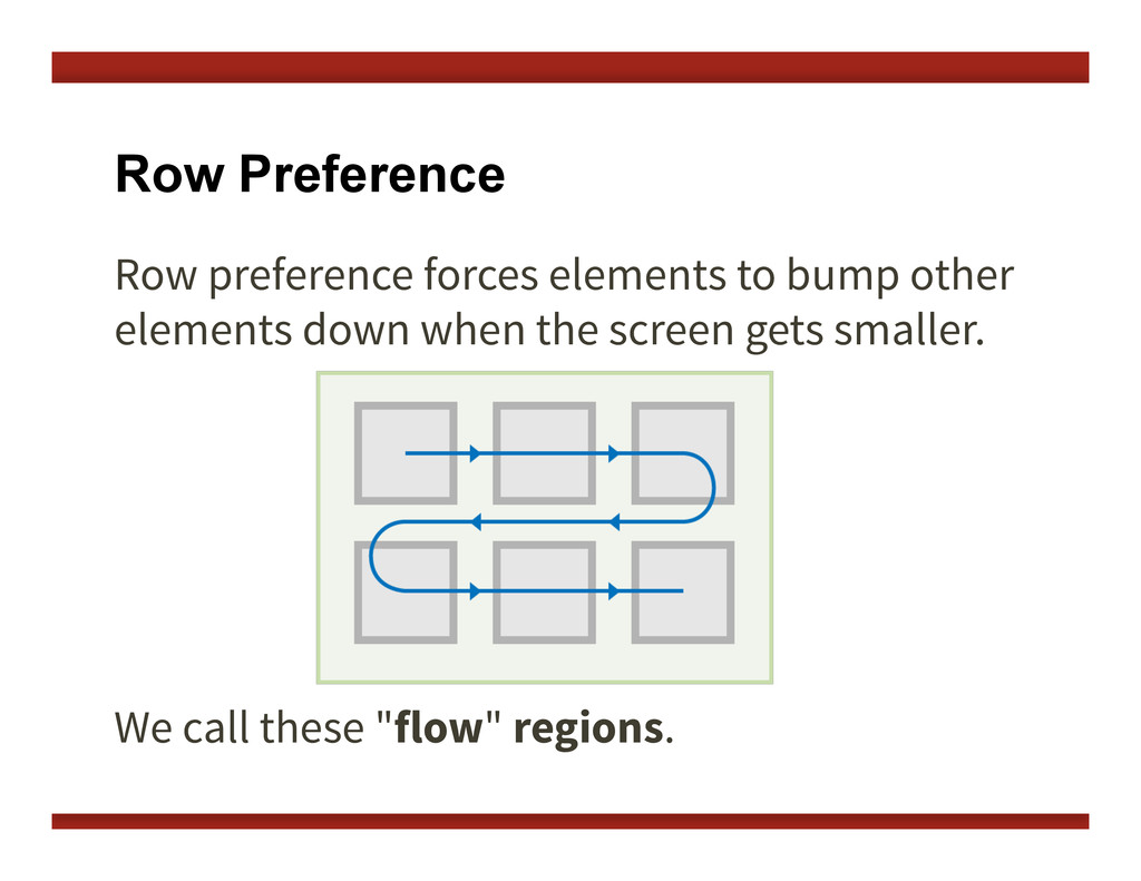 Row Preference Row preference forces elements t...