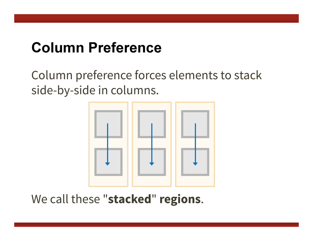 Column Preference Column preference forces elem...