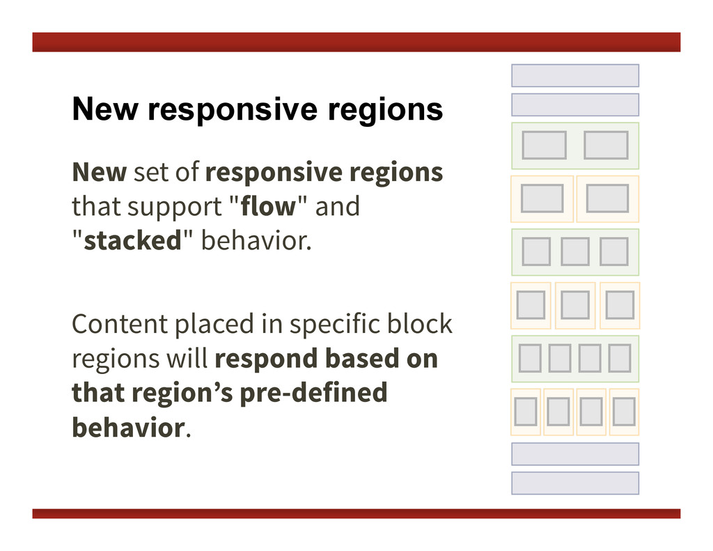New responsive regions New set of responsive re...