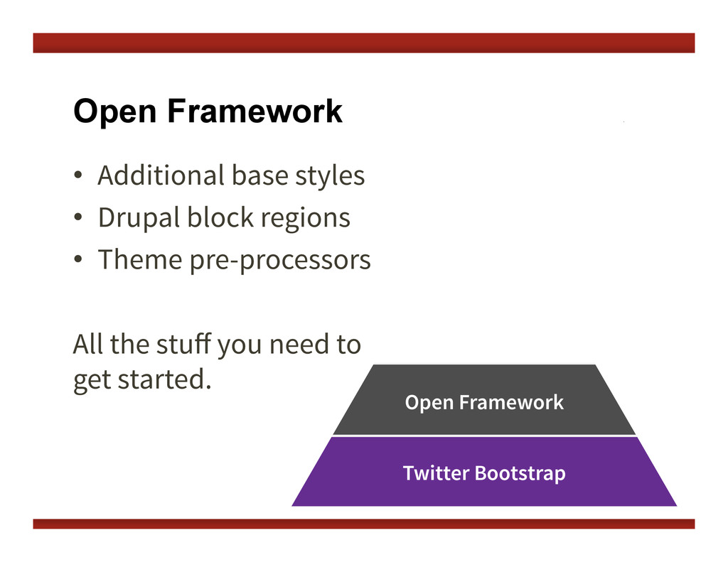 Open Framework •  Additional base styles