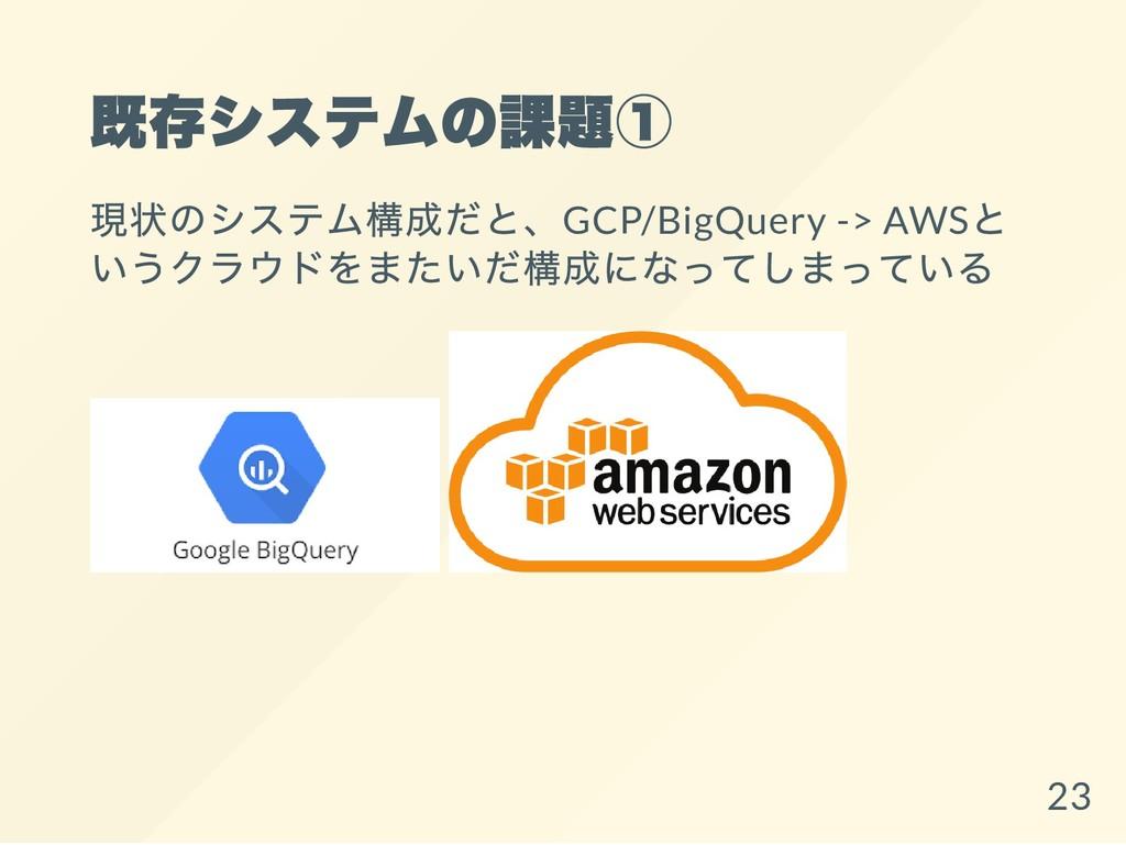 既存システムの課題① 現状のシステム構成だと、GCP/BigQuery -> AWS と いう...