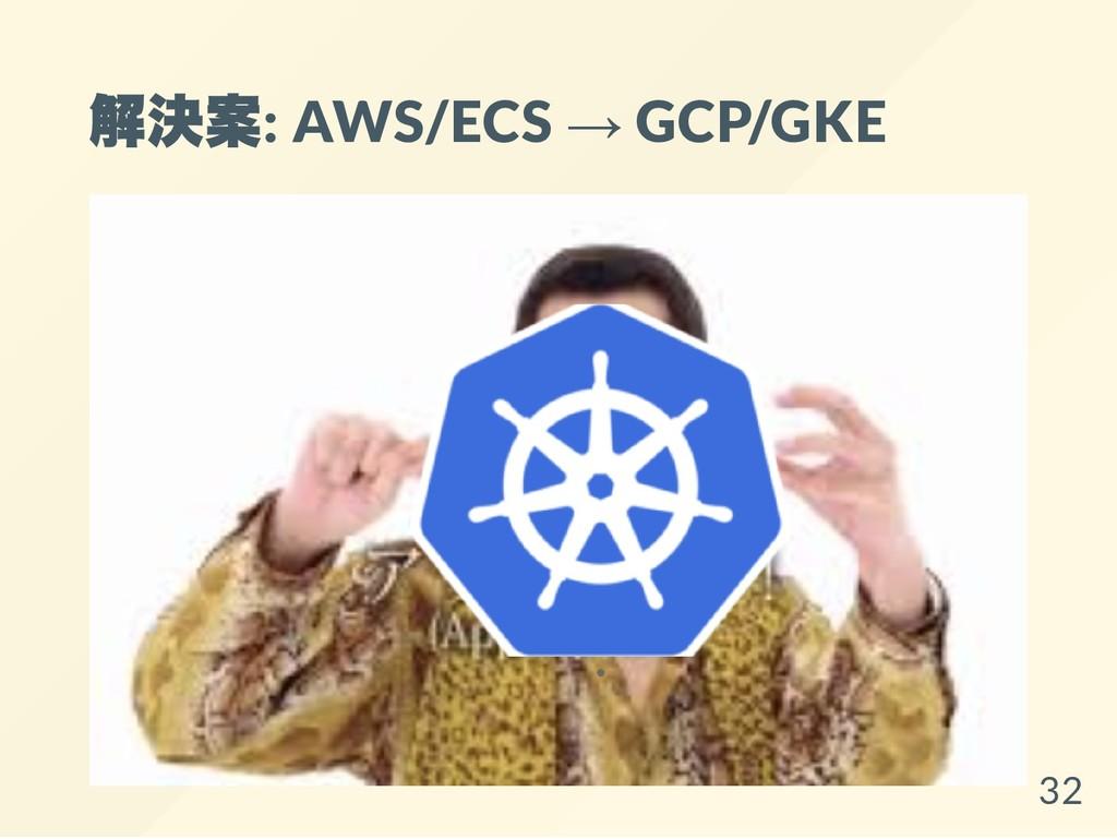 解決案: AWS/ECS → GCP/GKE 32