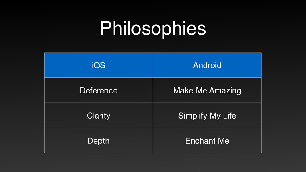 iOS Android Deference Make Me Amazing Clarity S...