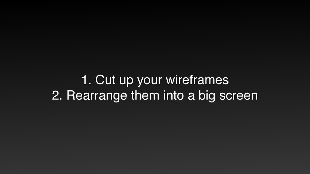 1. Cut up your wireframes 2. Rearrange them int...