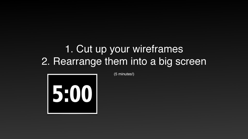 (5 minutes!) 1. Cut up your wireframes 2. Rearr...