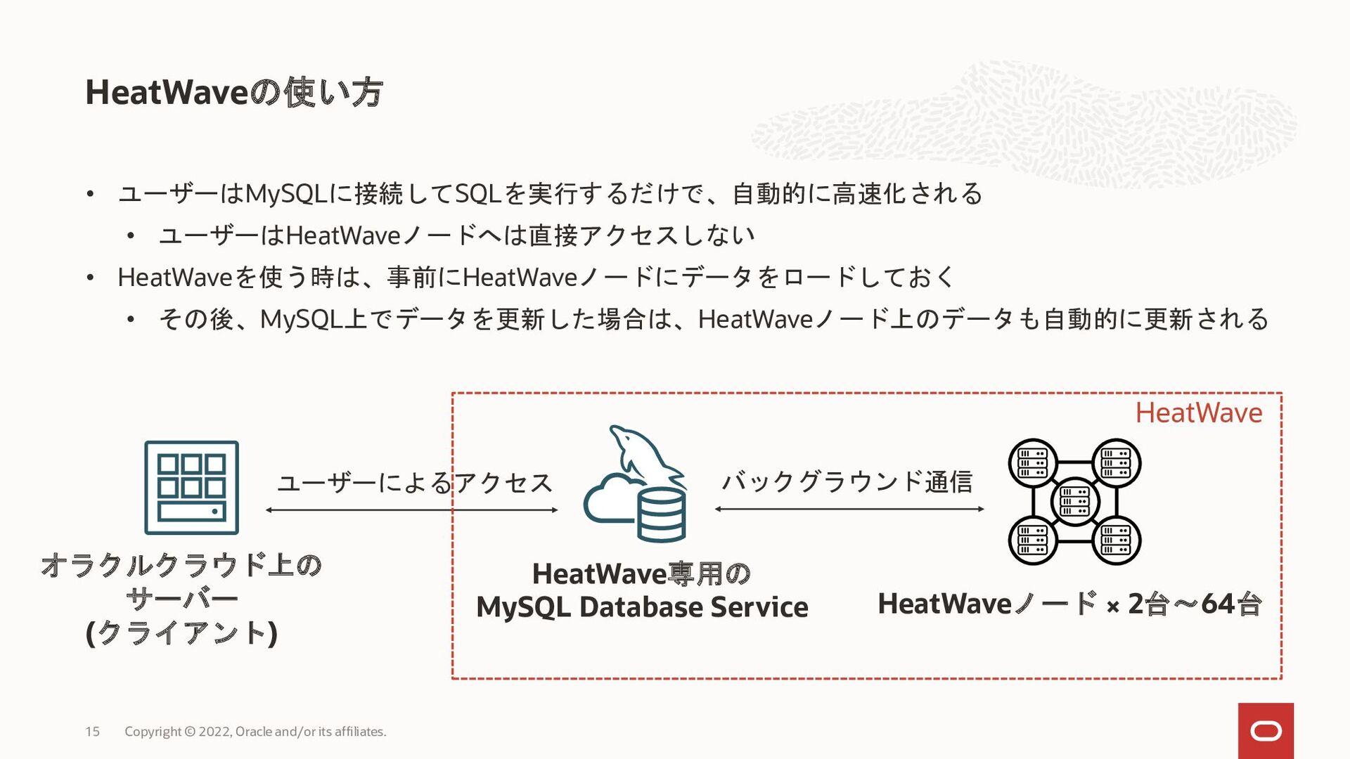 • MySQL Database Service専用のクエリ・アクセラレーター • MySQL...