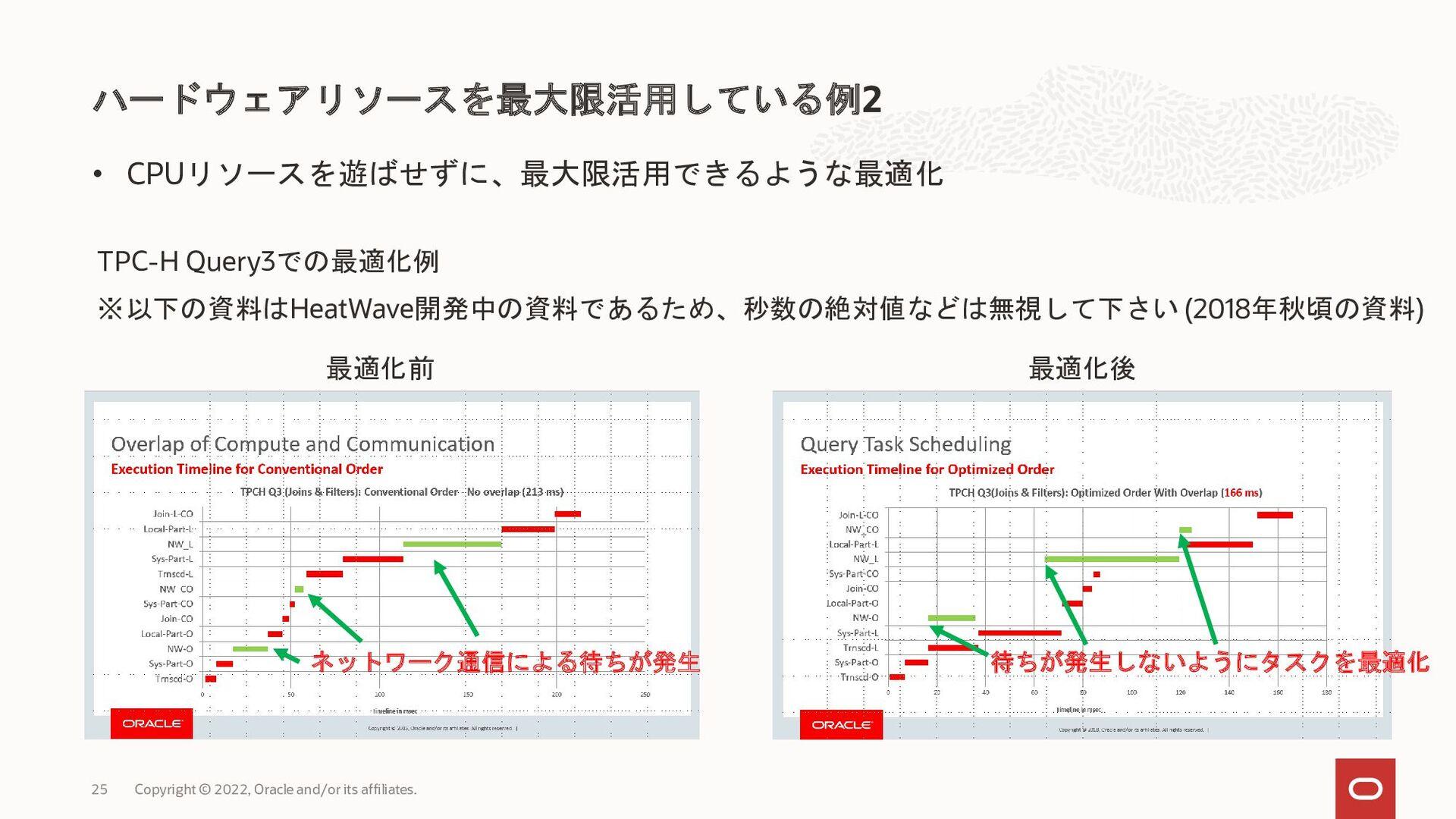 HeatWaveによる分析処理の大幅な性能向上 400G, 64 cores 1,700.39...