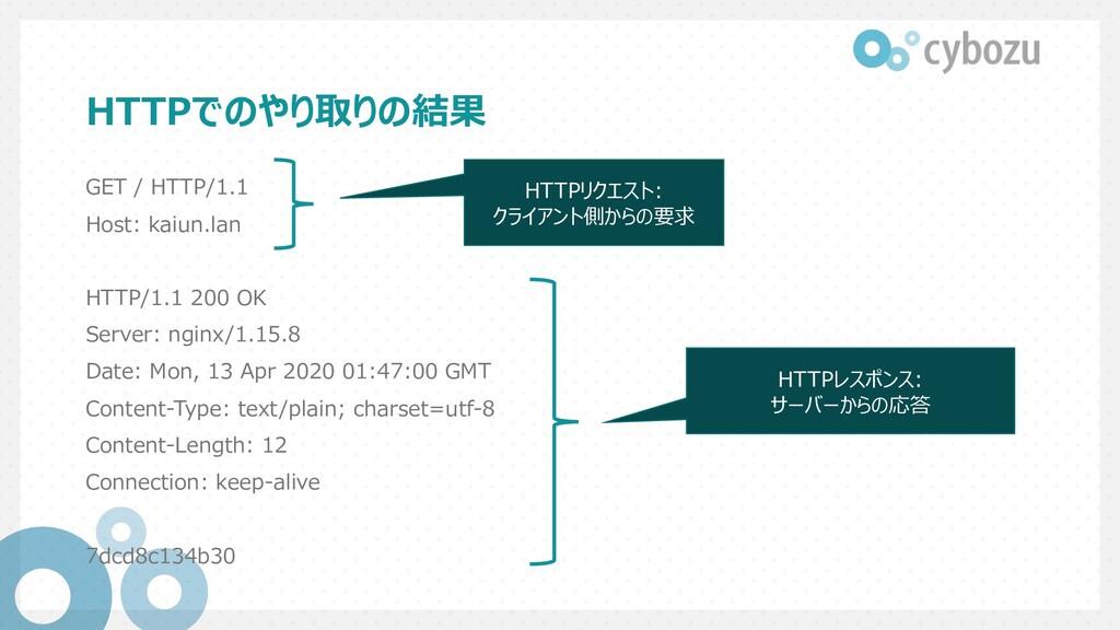 HTTPでのやり取りの結果 GET / HTTP/1.1 Host: kaiun.lan HT...