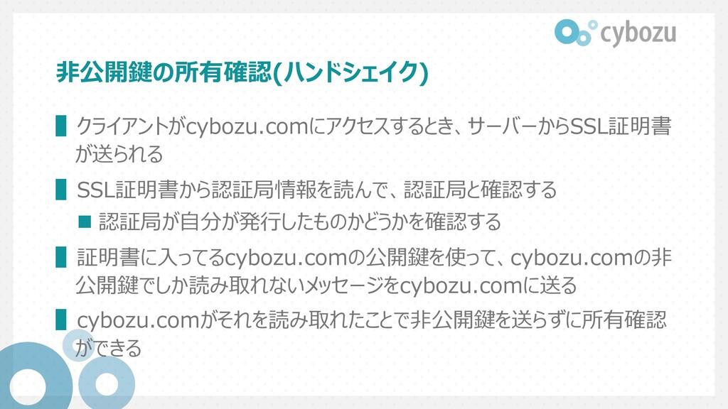 ⾮公開鍵の所有確認(ハンドシェイク) ▌クライアントがcybozu.comにアクセスするとき、...