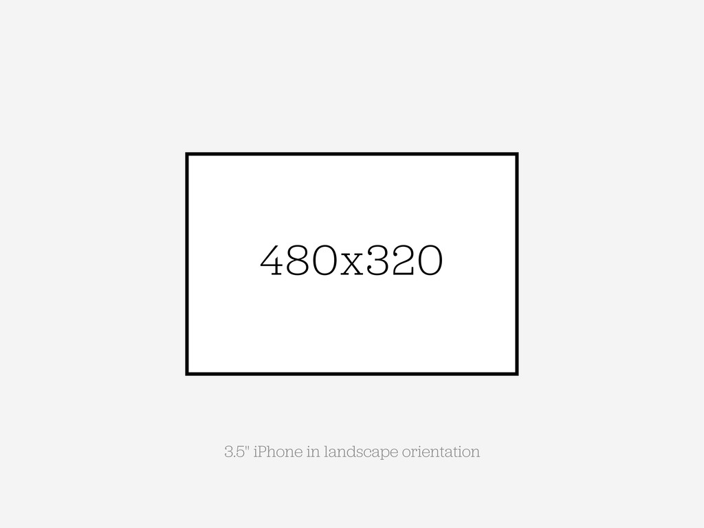 "480x320 3.5"" iPhone in landscape orientation"