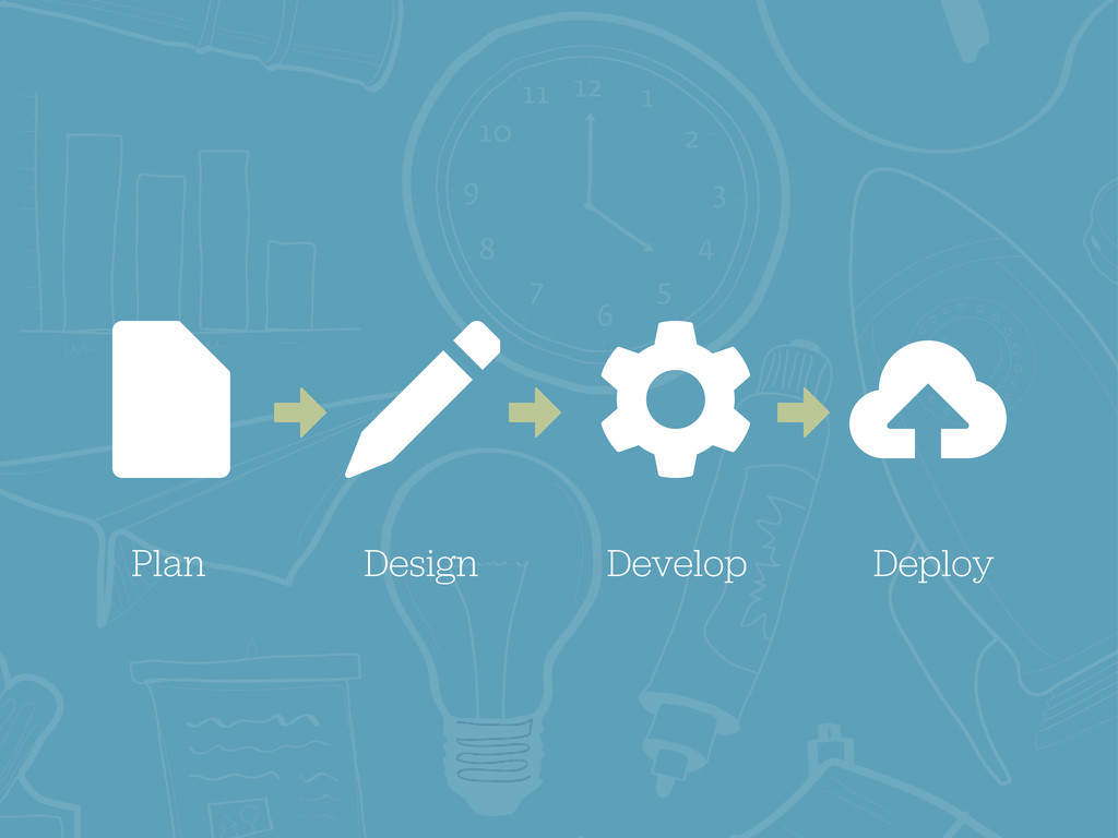 ✎ ⚙  ➡ ➡ ➡ Plan Design Develop Deploy