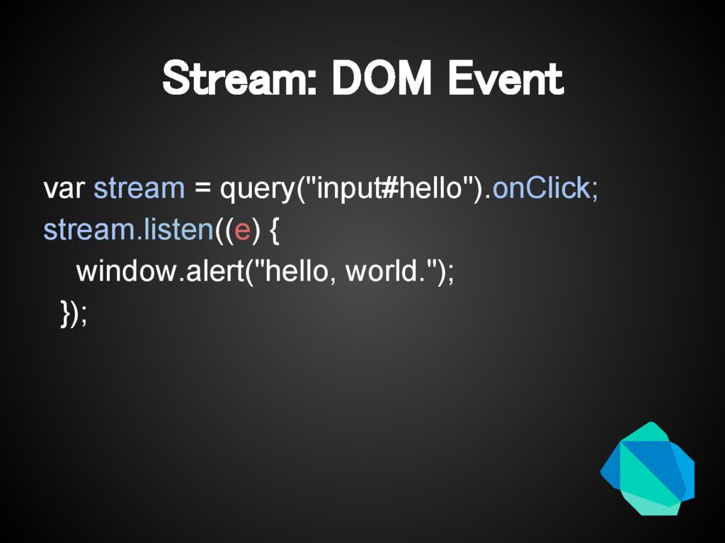 """Stream: DOM Event var stream = query(""""input#hel..."""