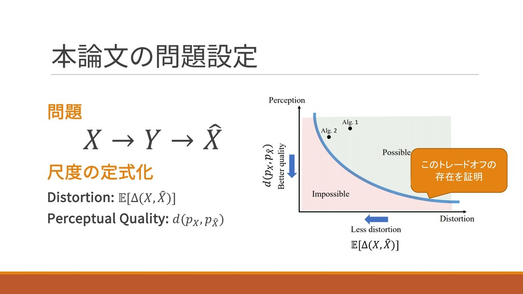 本論⽂の問題設定 問題  →  → )  尺度の定式化 Distortion: [Δ(, ) ...