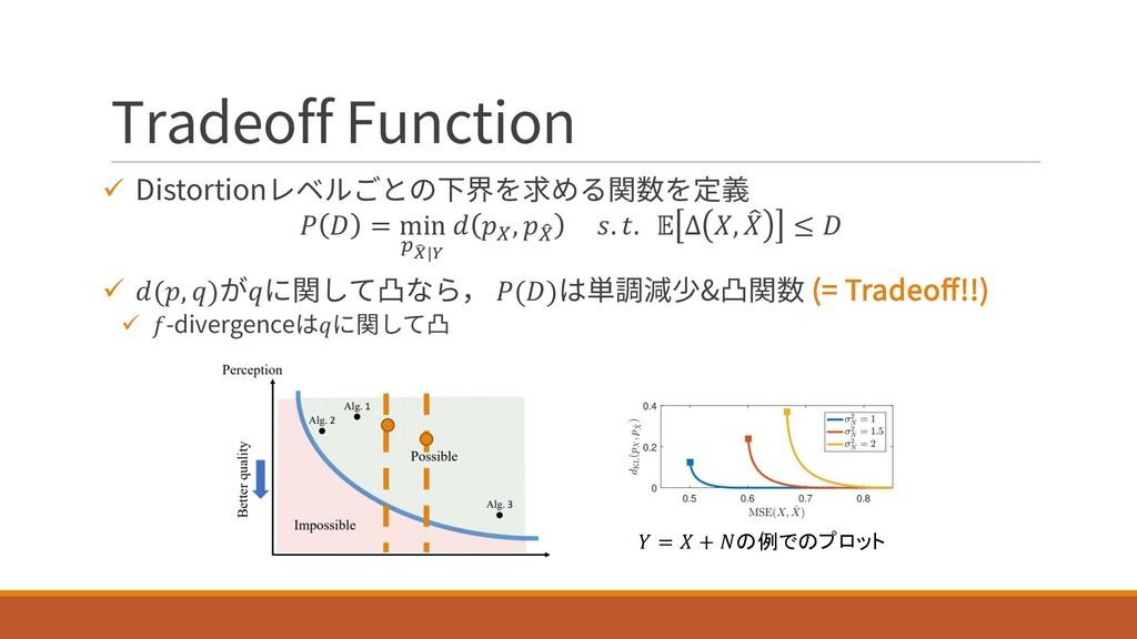 Tradeoff Function ü Distortionレベルごとの下界を求める関数を定義...